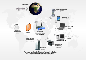 wireless_network01